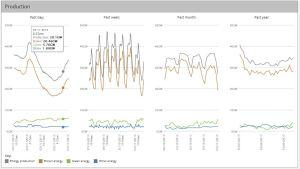 stephenmorley UK data
