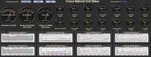 gridwatch frankrijk
