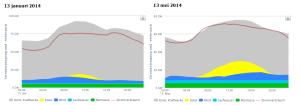 duitsland 13 januari en 13 mei 2014
