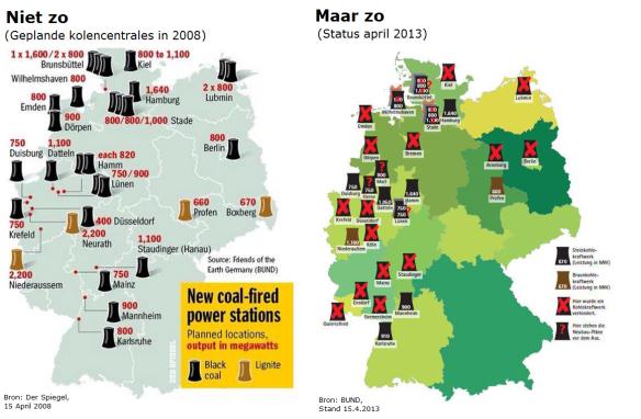 Duitse kolencentrales gepland in 2009 en gerealiseerd in 2014