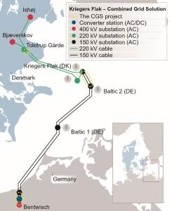 kriegers flak offshore grid